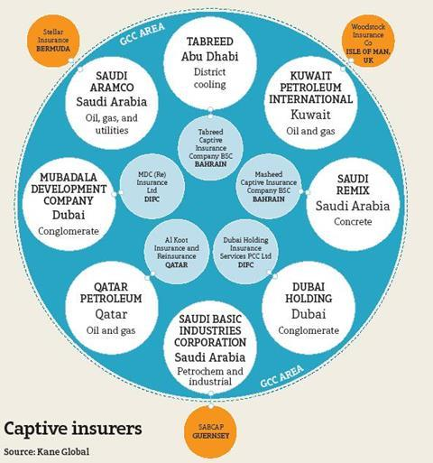 Captives in the Middle East